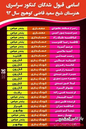 اسامی قبول شدگان کنکور سراسری هنرستان شیخ سعید در سال 94